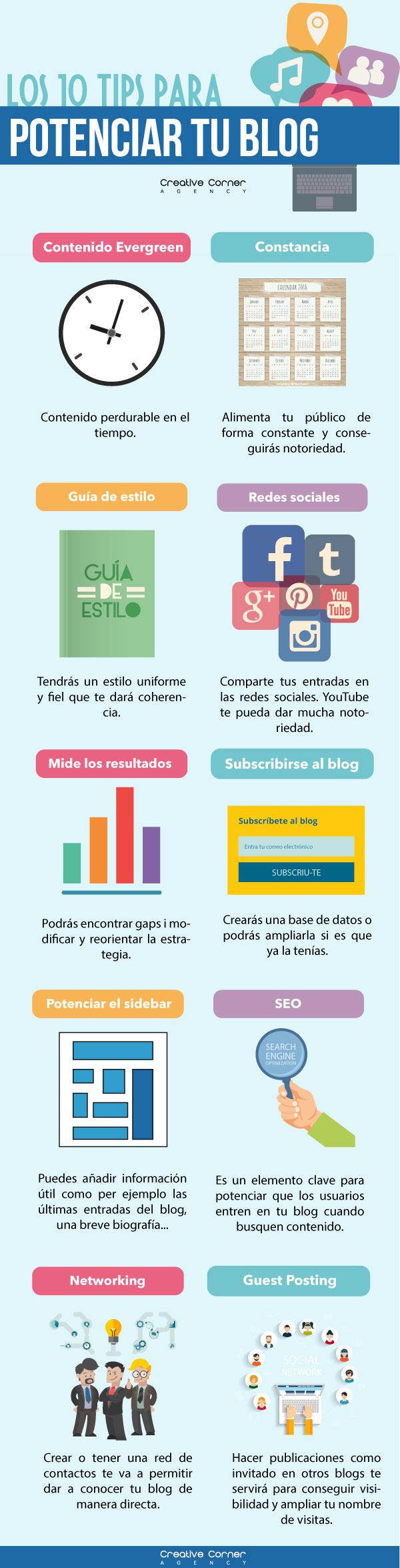 infografia-castellà