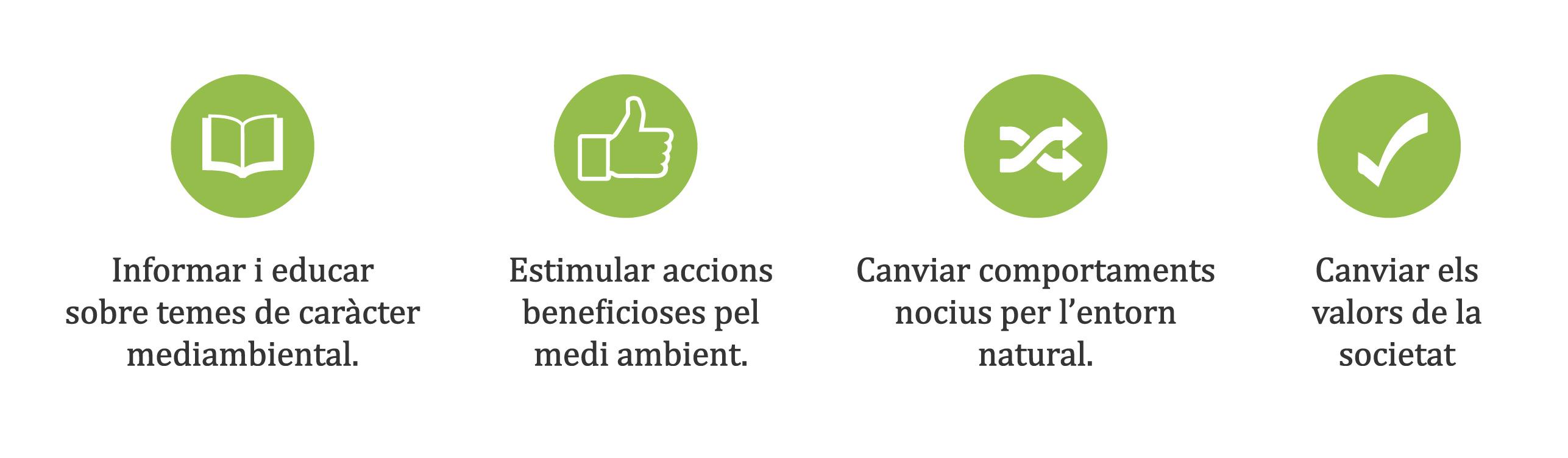 marketing sostenible