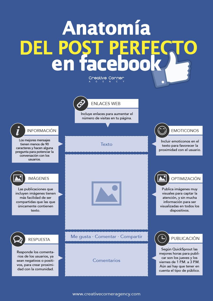 Anatomía del post de Facebook perfecto - Creative Corner