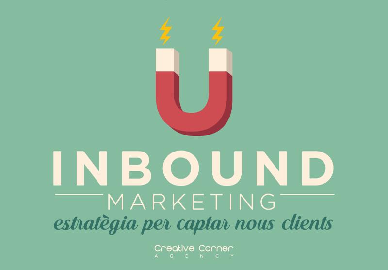 Aconsegueix nous clients amb l'Inbound Marketing