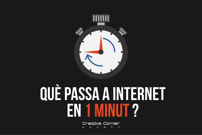 Què passa a Internet en 1 MINUT?
